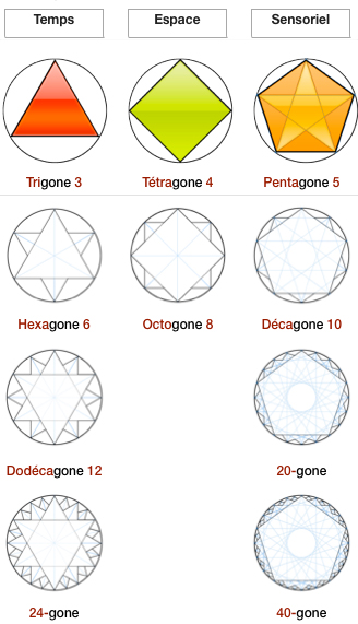 7 polygons doubles