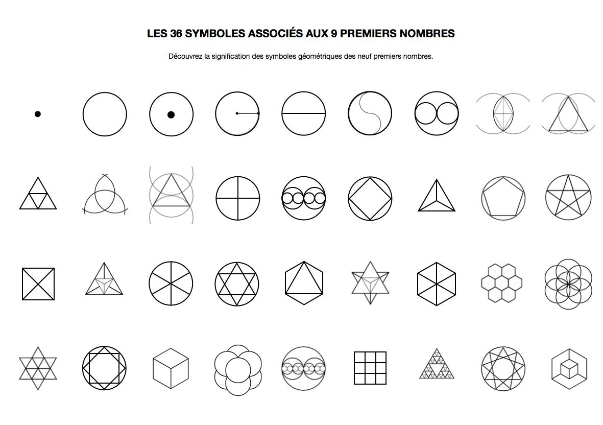 Fabuleux L'image du nombre 7 : la graine de vie, symbole de l'Espace-Temps. YK34