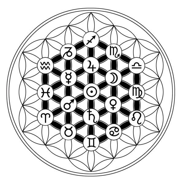 Le Savoir du Zodiaque ; le Secret des Nornes   Astro~flora