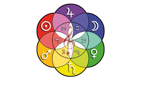L 39 image du nombre 7 la graine de vie symbole de l 39 espace temps - Symbole de la vie ...