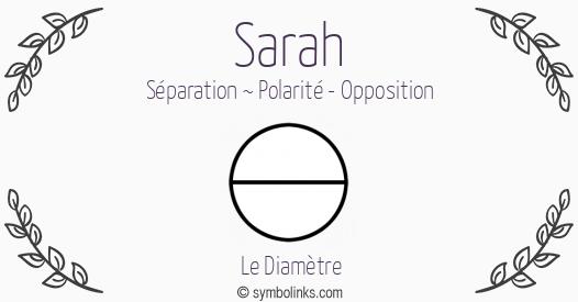 Symbolinks La Géo Numérologie Du Prénom Sarah